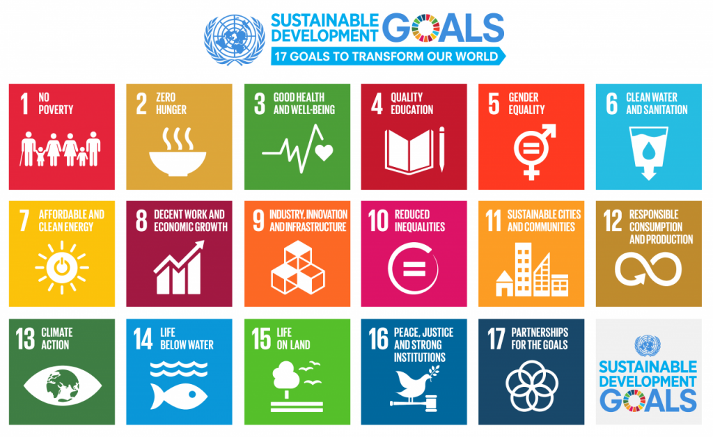 sustainability UN